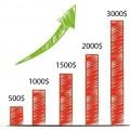 Ефективні способи збільшення доходу в бізнесі