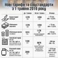Нові тарифи та соцстандарти с 1 травня 2016 року
