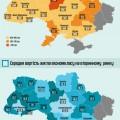 reyting-komfortnosti-ukrayinskih-mist