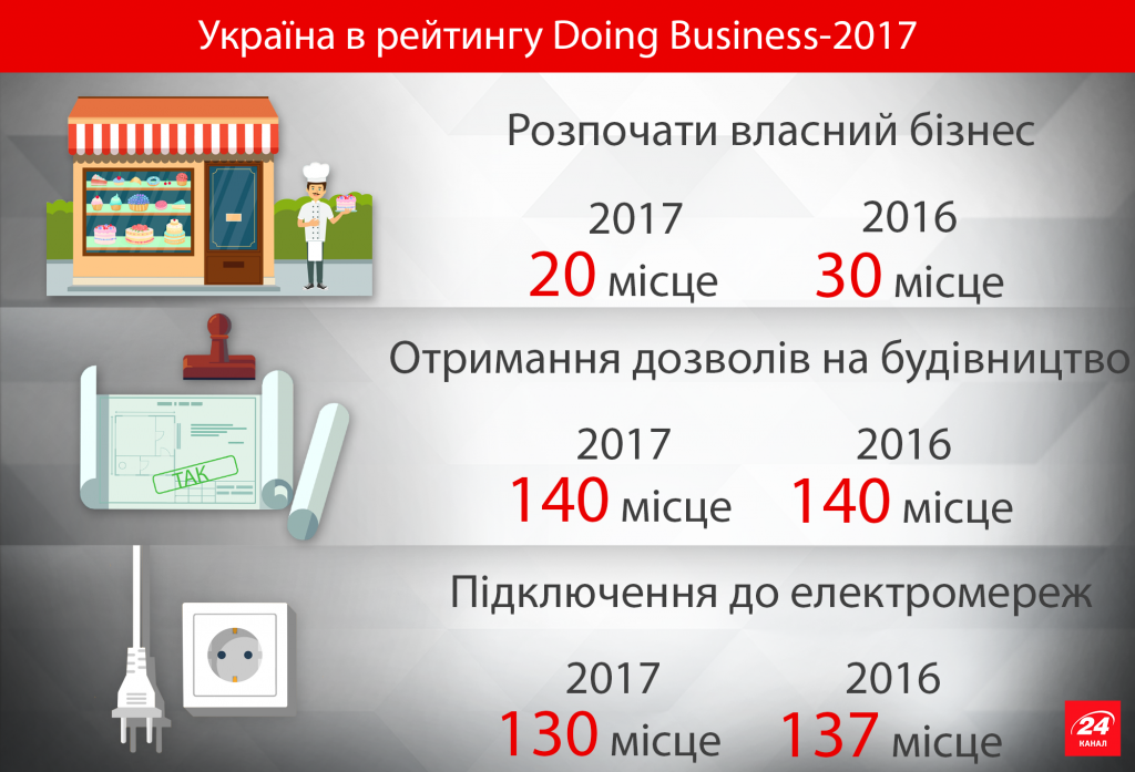 oing-business-2017-1