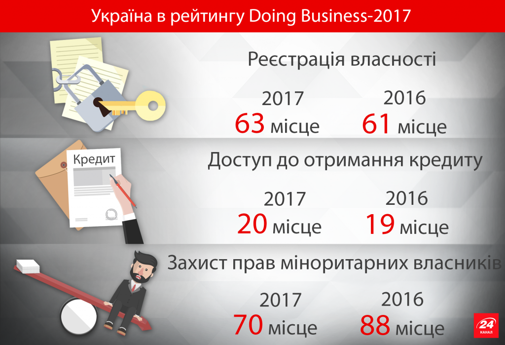 oing-business-2017-2