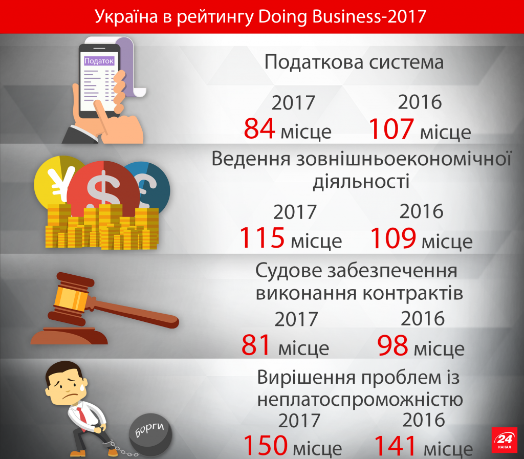 oing-business-2017-3