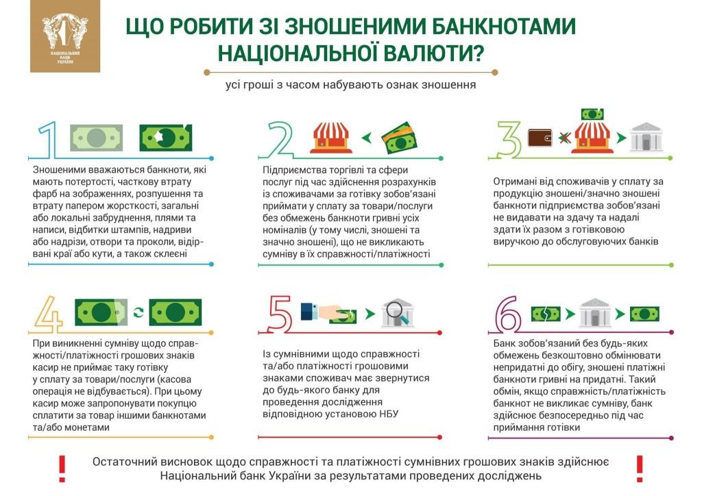 shho-robiti-zi-znoshenimi-banknotami-natsionalnoyi-valyuti