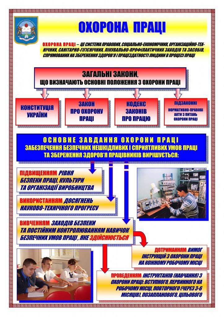Охорона праці (2)
