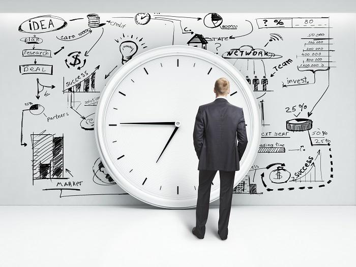 планування часу